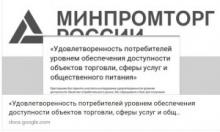 Минпромторг России проводит исследование удовлетворенности потребителей