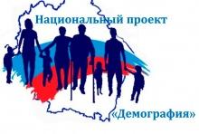 Обучение в рамках национального проекта «Демография» в Кировской области в 2019-2024 гг.
