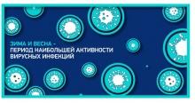 Роспотребнадзор выпустил видеоролик по профилактике коронавируса среди населения