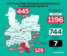 Информация по коронавирусной инфекции в Унинском районе