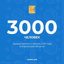 С начала 2021 года в Кировской области трудоустроено 3,1 тыс. человек