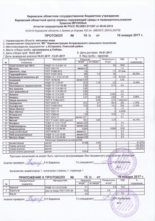 """МУ """"Администрация Астраханского сельского поселения"""""""