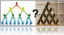 Памятка о финансовых пирамидах