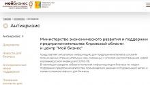 Поддержка субъектов малого и среднего предпринимательства Кировской области